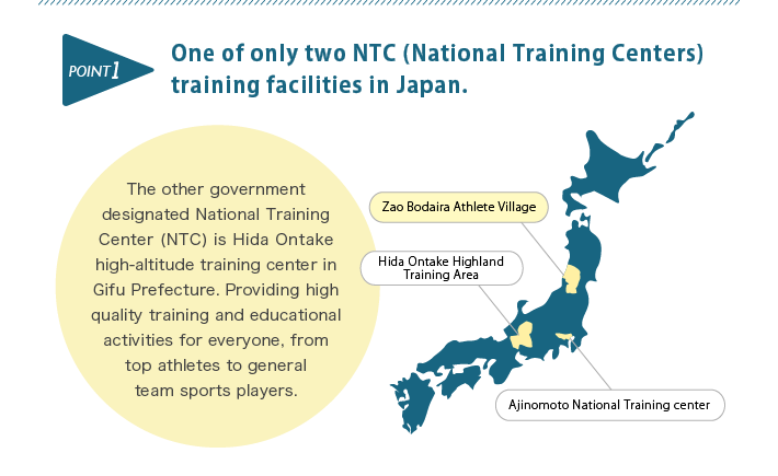 One on only two NTC (National Training Centers) training facilities in Japan.