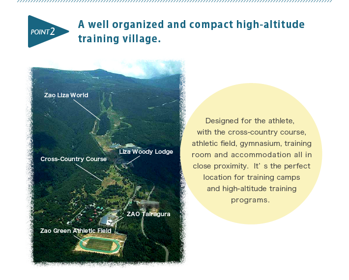 A well organized and compact high-altitude training village.