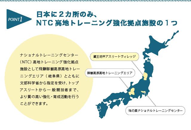 日本に2カ所のみ、NTC高地トレーニング強化拠点施設の1つ